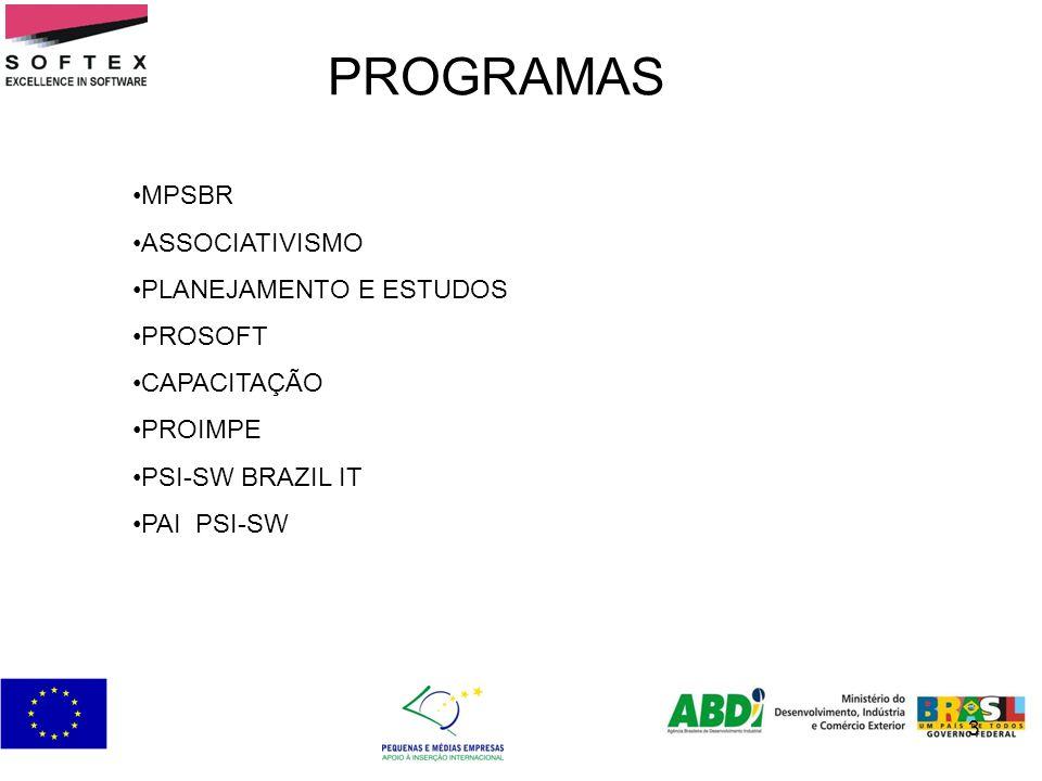 3 PROGRAMAS MPSBR ASSOCIATIVISMO PLANEJAMENTO E ESTUDOS PROSOFT CAPACITAÇÃO PROIMPE PSI-SW BRAZIL IT PAI PSI-SW