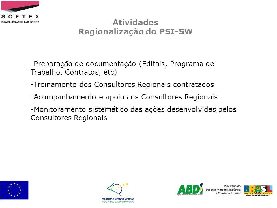 30 Atividades Regionalização do PSI-SW -Preparação de documentação (Editais, Programa de Trabalho, Contratos, etc) -Treinamento dos Consultores Region
