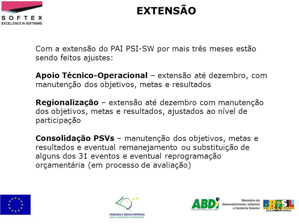 33 EXTENSÃO 33 Com a extensão do PAI PSI-SW por mais três meses estão sendo feitos ajustes: Apoio Técnico-Operacional – extensão até dezembro, com man