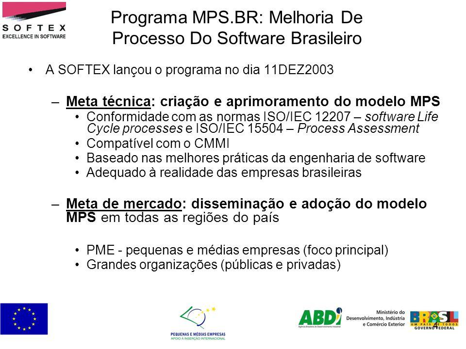 4 Programa MPS.BR: Melhoria De Processo Do Software Brasileiro A SOFTEX lançou o programa no dia 11DEZ2003 –Meta técnica: criação e aprimoramento do m