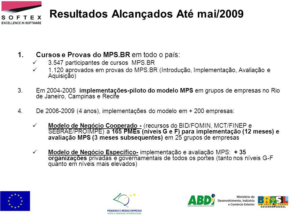 5 Resultados Alcançados Até mai/2009 1.Cursos e Provas do MPS.BR em todo o país: 3.547 participantes de cursos MPS.BR 1.120 aprovados em provas do MPS