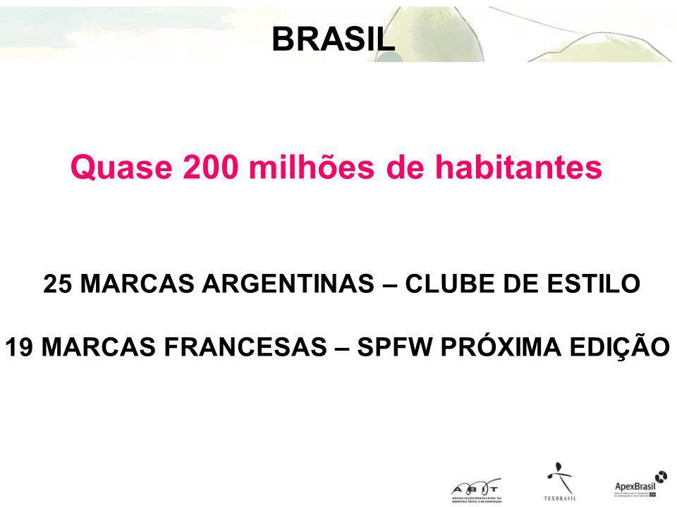 BRASIL Quase 200 milhões de habitantes 25 MARCAS ARGENTINAS – CLUBE DE ESTILO 19 MARCAS FRANCESAS – SPFW PRÓXIMA EDIÇÃO
