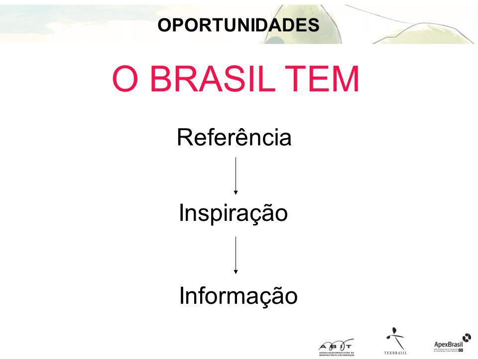 Referência Inspiração Informação O BRASIL TEM OPORTUNIDADES