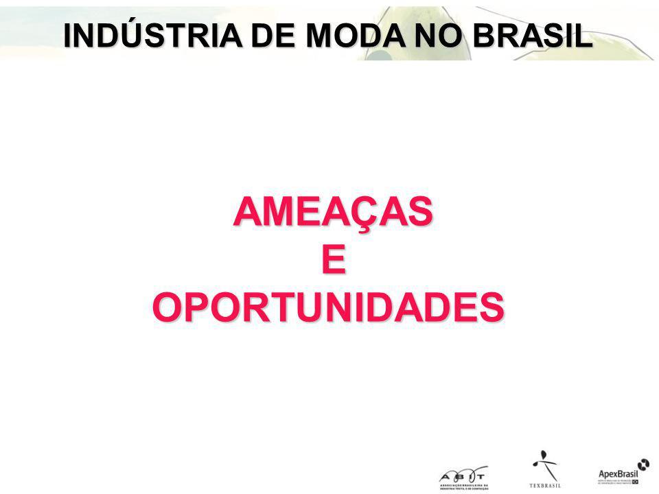 INDÚSTRIA DE MODA NO BRASIL AMEAÇAS E OPORTUNIDADES