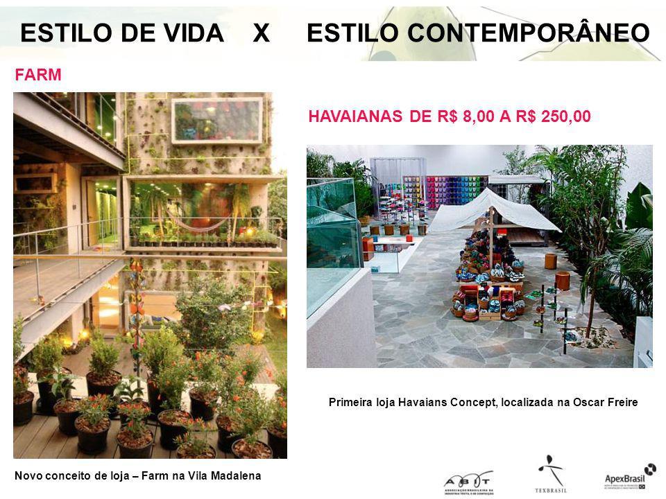 Primeira loja Havaians Concept, localizada na Oscar Freire HAVAIANAS DE R$ 8,00 A R$ 250,00 ESTILO DE VIDA X ESTILO CONTEMPORÂNEO Novo conceito de loj