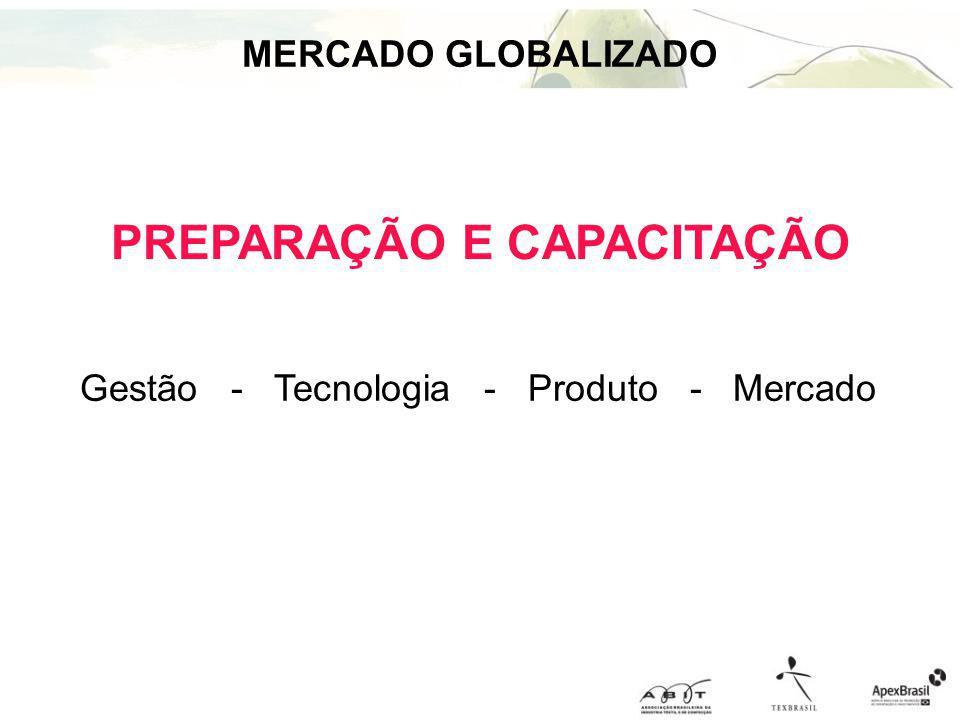 Gestão - Tecnologia - Produto - Mercado PREPARAÇÃO E CAPACITAÇÃO MERCADO GLOBALIZADO