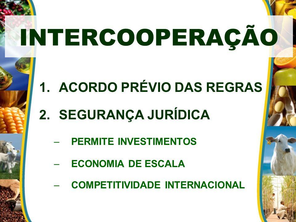 1.ACORDO PRÉVIO DAS REGRAS 2.SEGURANÇA JURÍDICA –PERMITE INVESTIMENTOS –ECONOMIA DE ESCALA –COMPETITIVIDADE INTERNACIONAL INTERCOOPERAÇÃO