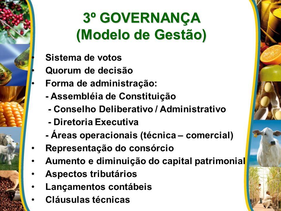 3º GOVERNANÇA (Modelo de Gestão) Sistema de votos Quorum de decisão Forma de administração: - Assembléia de Constituição - Conselho Deliberativo / Adm