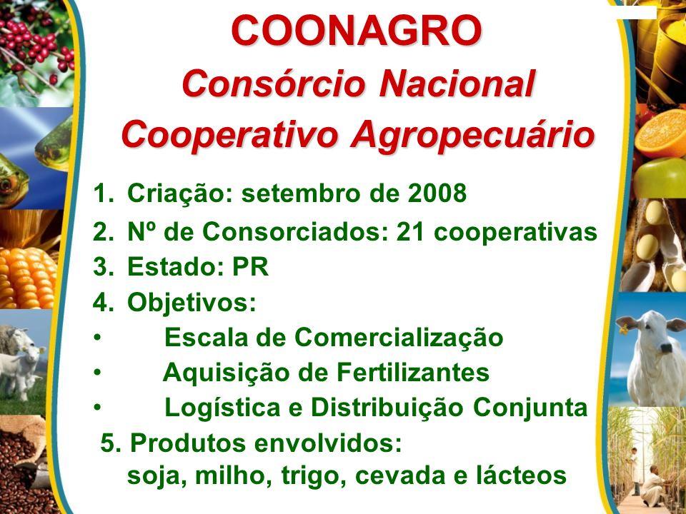1.Criação: setembro de 2008 2.Nº de Consorciados: 21 cooperativas 3.Estado: PR 4.Objetivos: Escala de Comercialização Aquisição de Fertilizantes Logís