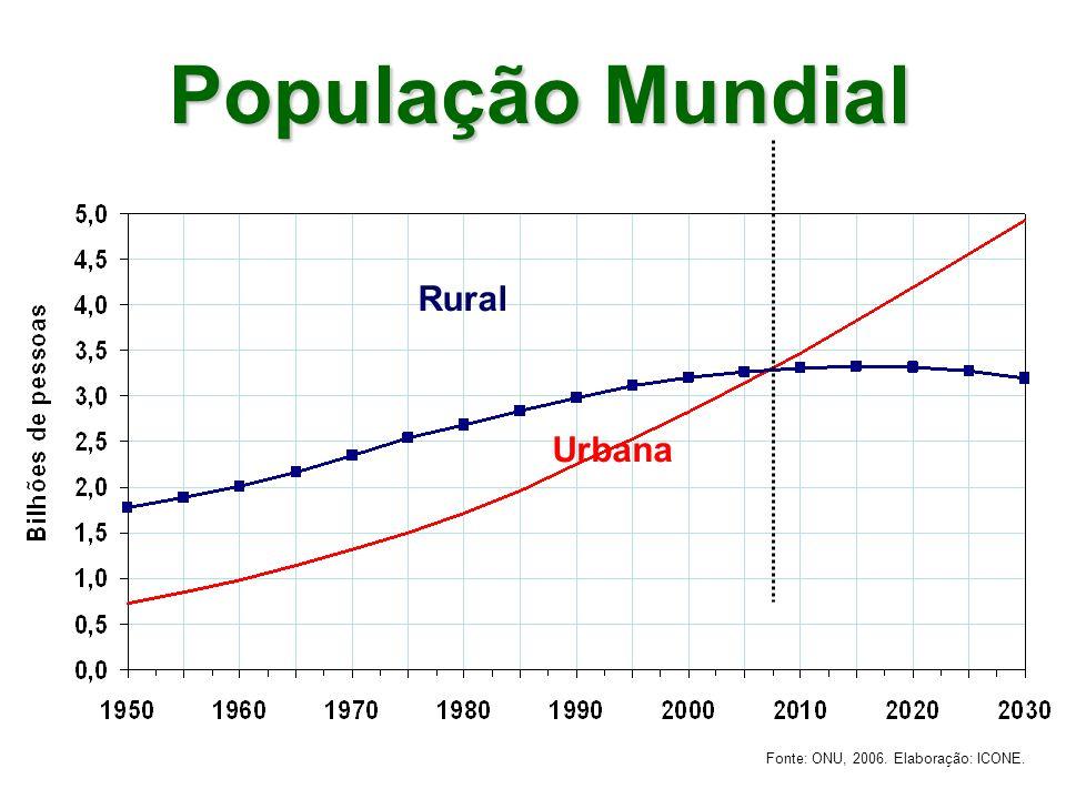 População Mundial Rural Urbana Fonte: ONU, 2006. Elaboração: ICONE.