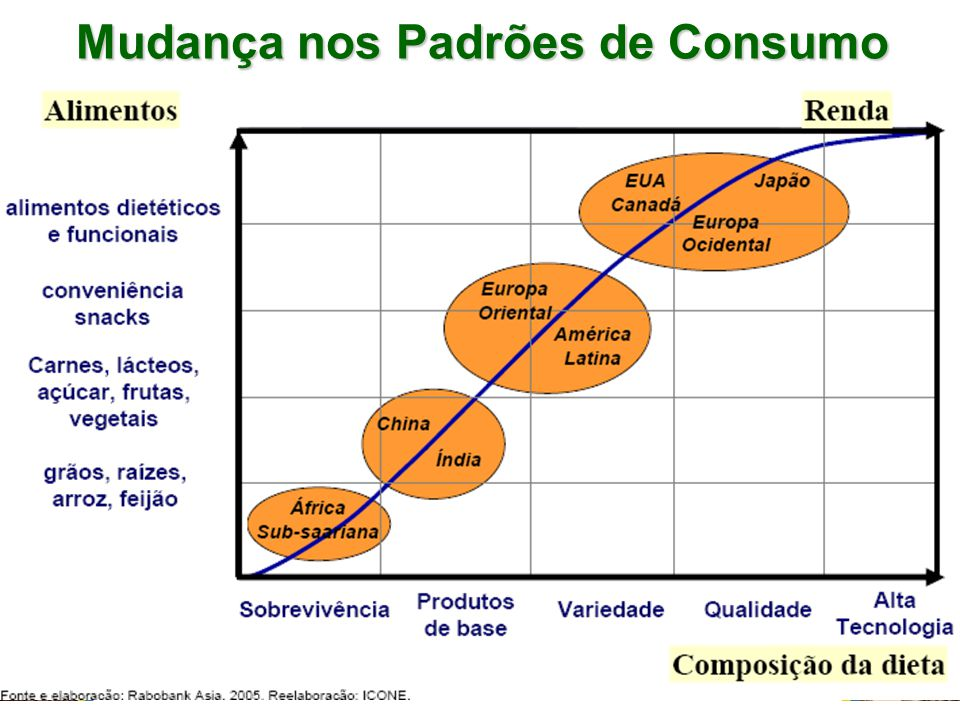 Cooperativa Agroindústria Distribuição Cooperativa CONSÓRCIO - conceito
