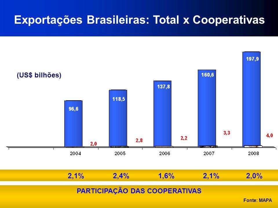 2º - MODELO SOCIETÁRIO (Acordo de Base) Nome do consórcio.