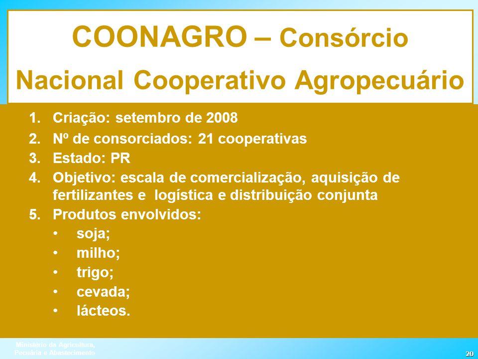 Ministério da Agricultura, Pecuária e Abastecimento 20 1.Criação: setembro de 2008 2.Nº de consorciados: 21 cooperativas 3.Estado: PR 4.Objetivo: esca