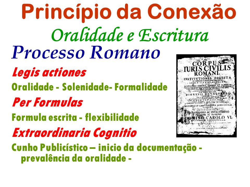 Princípio da Conexão Oralidade e Escritura Processo Romano Legis actiones Oralidade - Solenidade- Formalidade Per Formulas Formula escrita - flexibili