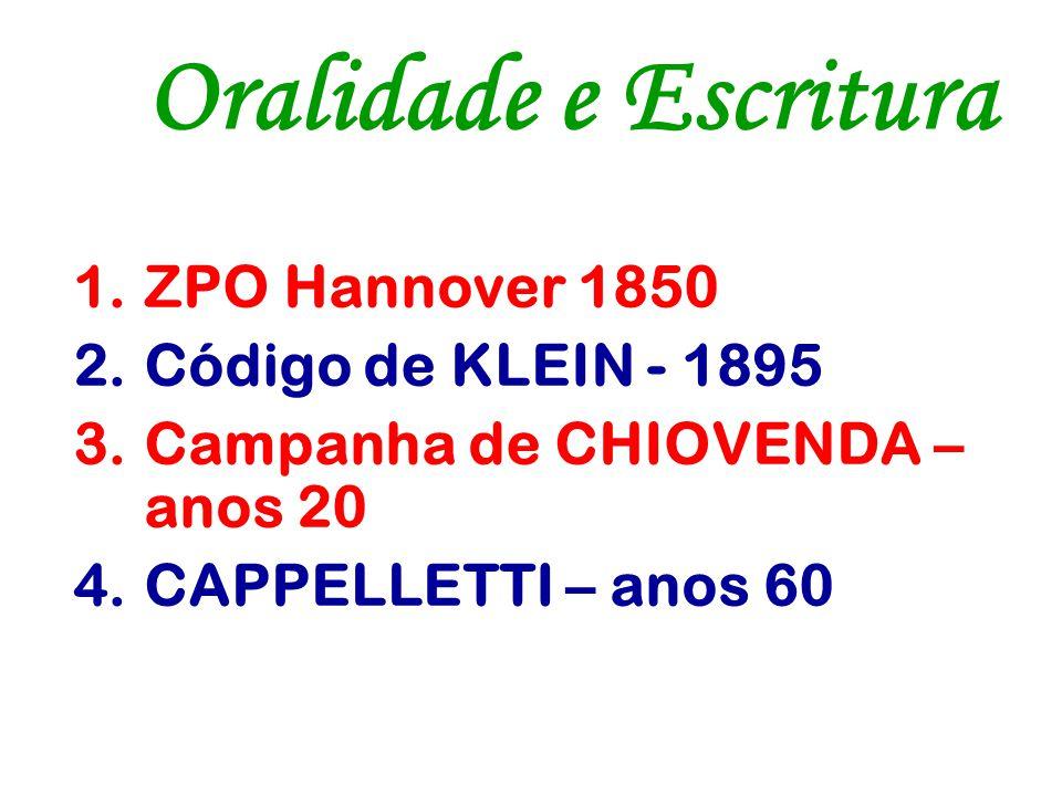 Oralidade e Escritura 1.ZPO Hannover 1850 2.Código de KLEIN - 1895 3.Campanha de CHIOVENDA – anos 20 4.CAPPELLETTI – anos 60