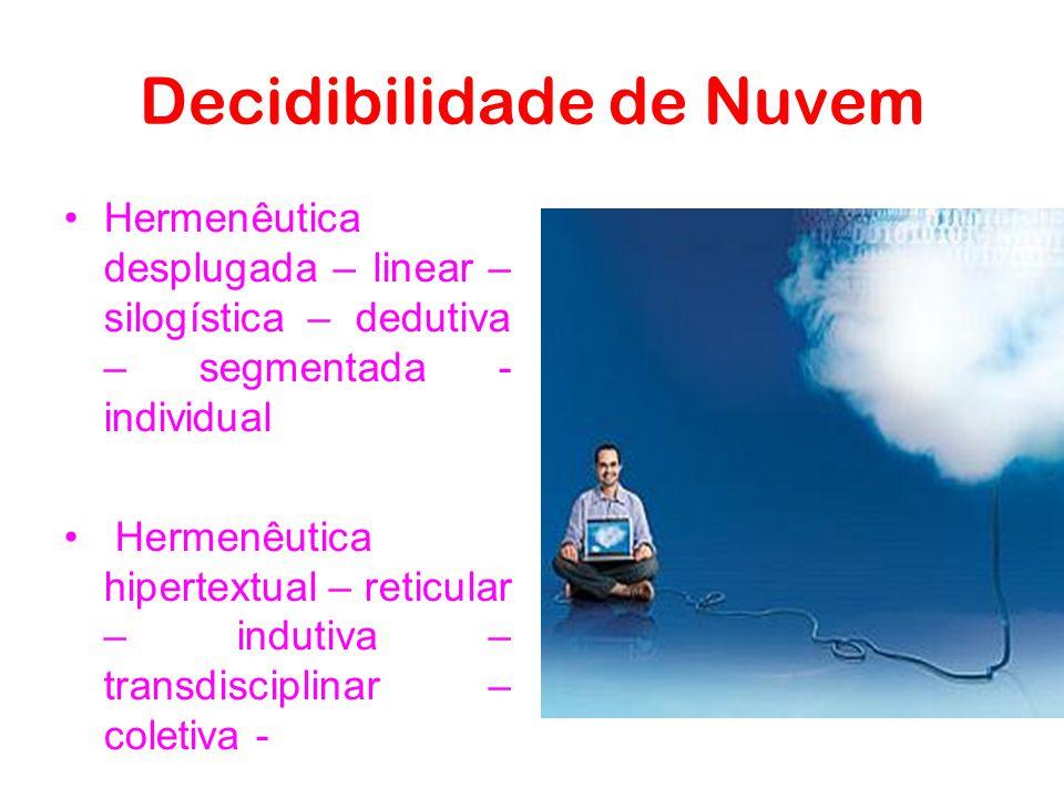 Decidibilidade de Nuvem Hermenêutica desplugada – linear – silogística – dedutiva – segmentada - individual Hermenêutica hipertextual – reticular – in