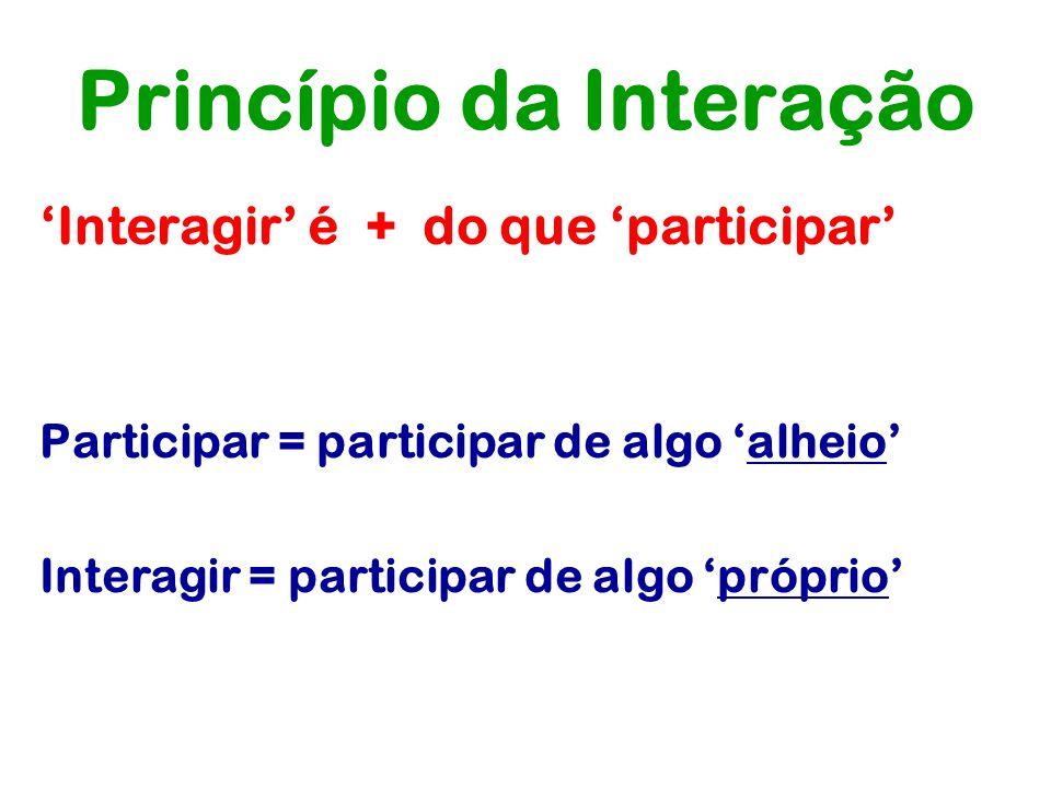 Princípio da Interação Interagir é + do que participar Participar = participar de algo alheio Interagir = participar de algo próprio