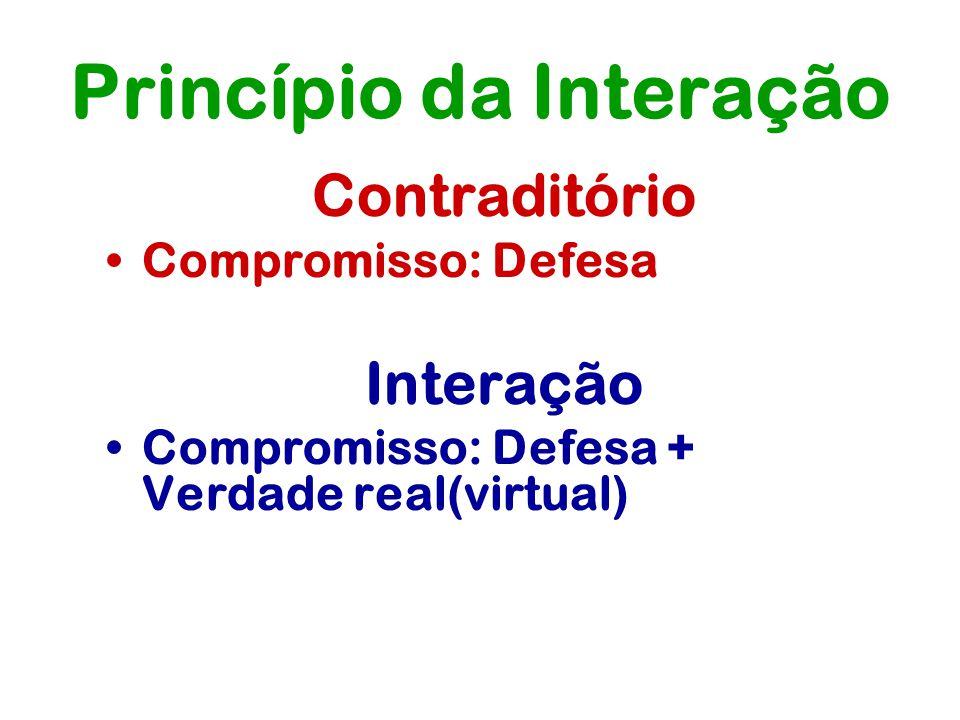 Princípio da Interação Contraditório Compromisso: Defesa Interação Compromisso: Defesa + Verdade real(virtual)