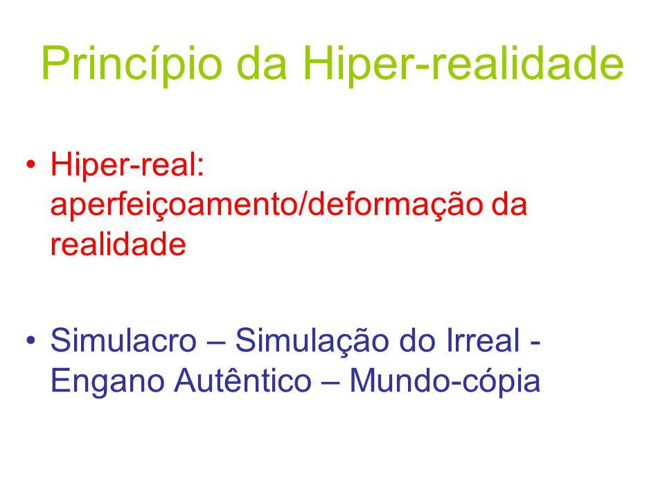 Princípio da Hiper-realidade Hiper-real: aperfeiçoamento/deformação da realidade Simulacro – Simulação do Irreal - Engano Autêntico – Mundo-cópia