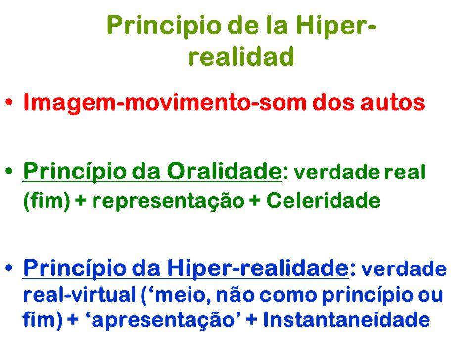 Principio de la Hiper- realidad Imagem-movimento-som dos autos Princípio da Oralidade: verdade real (fim) + representação + Celeridade Princípio da Hi