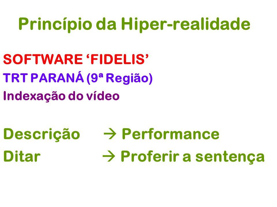 Princípio da Hiper-realidade SOFTWARE FIDELIS TRT PARANÁ (9ª Região) Indexação do vídeo Descrição Performance Ditar Proferir a sentença