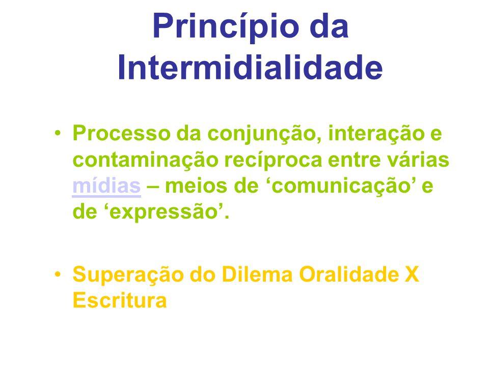 Princípio da Intermidialidade Processo da conjunção, interação e contaminação recíproca entre várias mídias – meios de comunicação e de expressão. míd