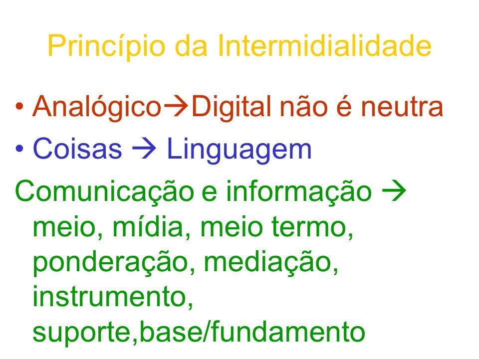 Princípio da Intermidialidade Analógico Digital não é neutra Coisas Linguagem Comunicação e informação meio, mídia, meio termo, ponderação, mediação,