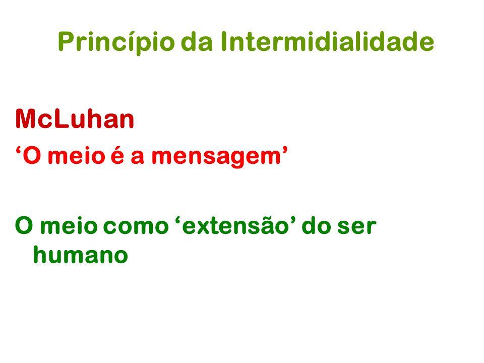 Princípio da Intermidialidade McLuhan O meio é a mensagem O meio como extensão do ser humano