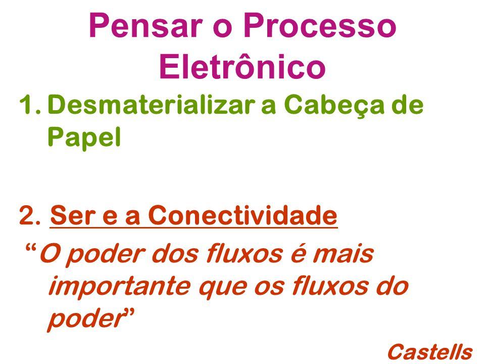 Pensar o Processo Eletrônico 1.Desmaterializar a Cabeça de Papel 2. Ser e a Conectividade O poder dos fluxos é mais importante que os fluxos do poder