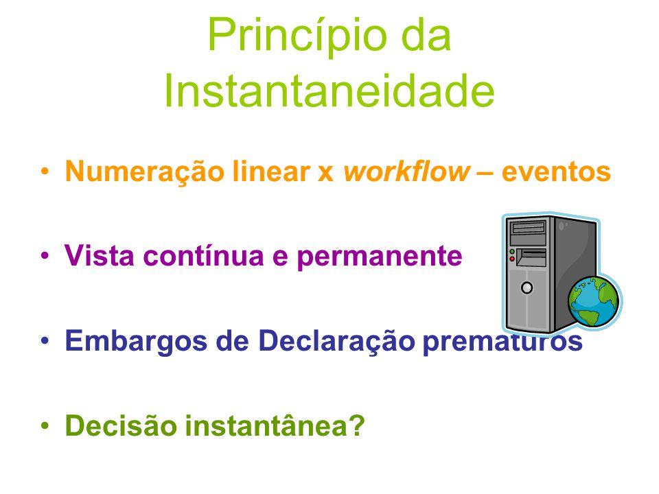 Princípio da Instantaneidade Numeração linear x workflow – eventos Vista contínua e permanente Embargos de Declaração prematuros Decisão instantânea?