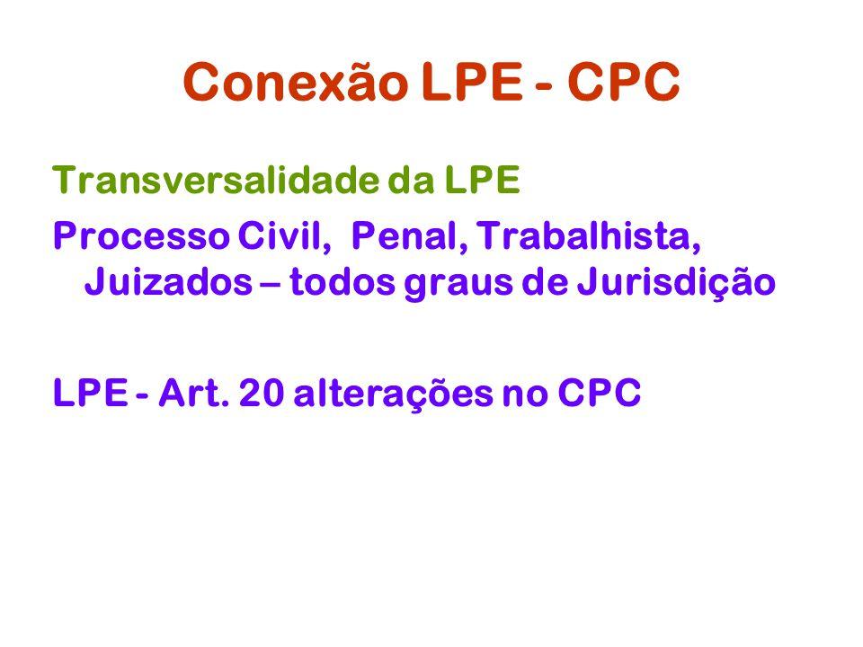 Conexão LPE - CPC Transversalidade da LPE Processo Civil, Penal, Trabalhista, Juizados – todos graus de Jurisdição LPE - Art. 20 alterações no CPC