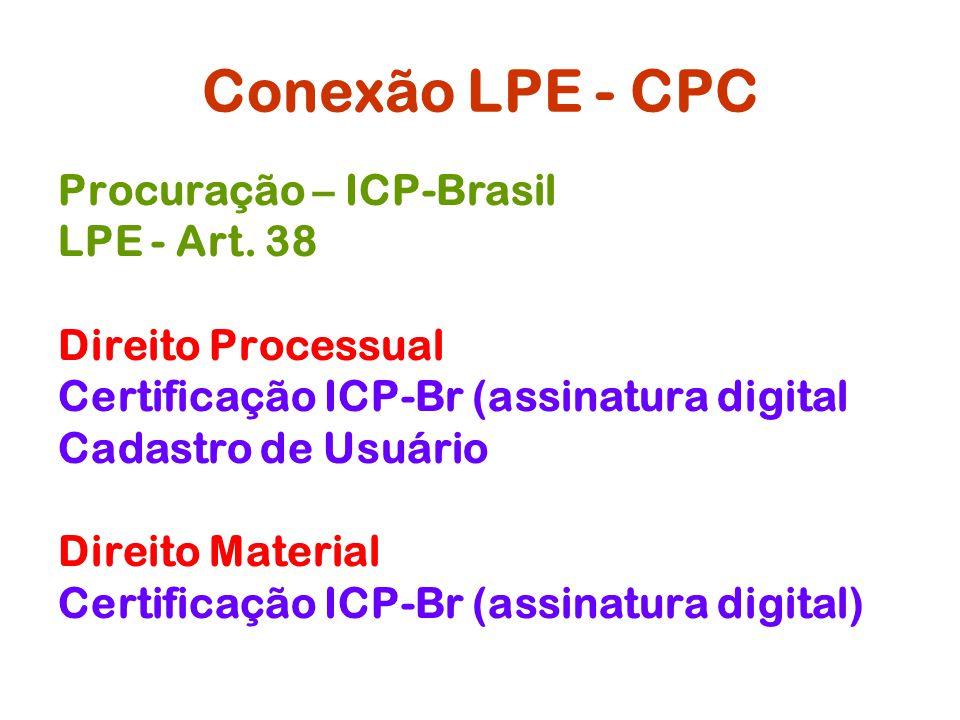 Conexão LPE - CPC Procuração – ICP-Brasil LPE - Art. 38 Direito Processual Certificação ICP-Br (assinatura digital Cadastro de Usuário Direito Materia