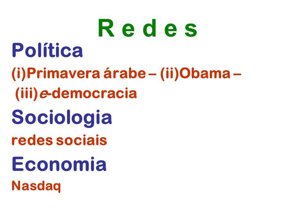 R e d e s Política (i)Primavera árabe – (ii)Obama – (iii)e-democracia Sociologia redes sociais Economia Nasdaq
