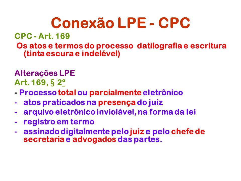 Conexão LPE - CPC CPC - Art. 169 Os atos e termos do processo datilografia e escritura (tinta escura e indelével) Alterações LPE Art. 169, § 2º - Proc