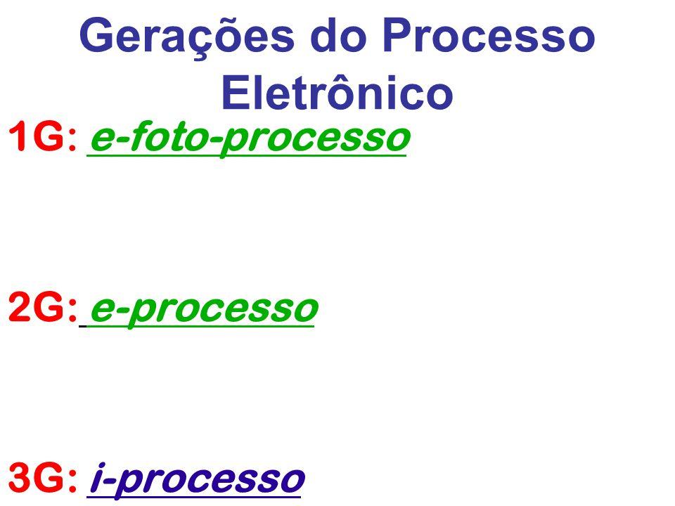 Gerações do Processo Eletrônico 1G: e-foto-processo 2G: e-processo 3G: i-processo