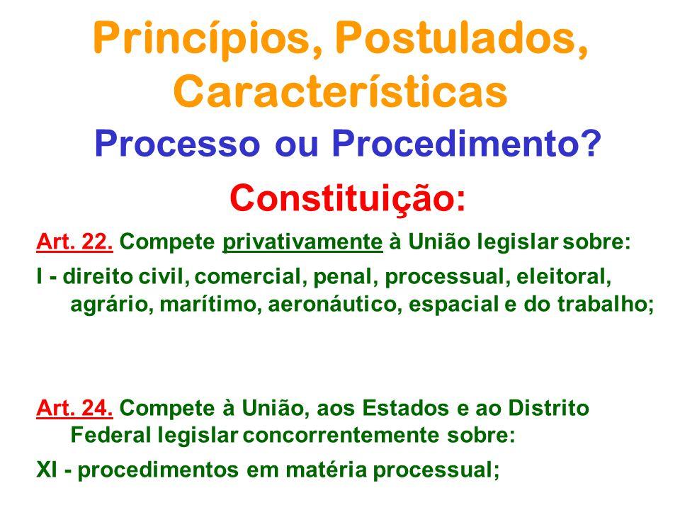 Princípios, Postulados, Características Processo ou Procedimento? Constituição: Art. 22. Compete privativamente à União legislar sobre: I - direito ci