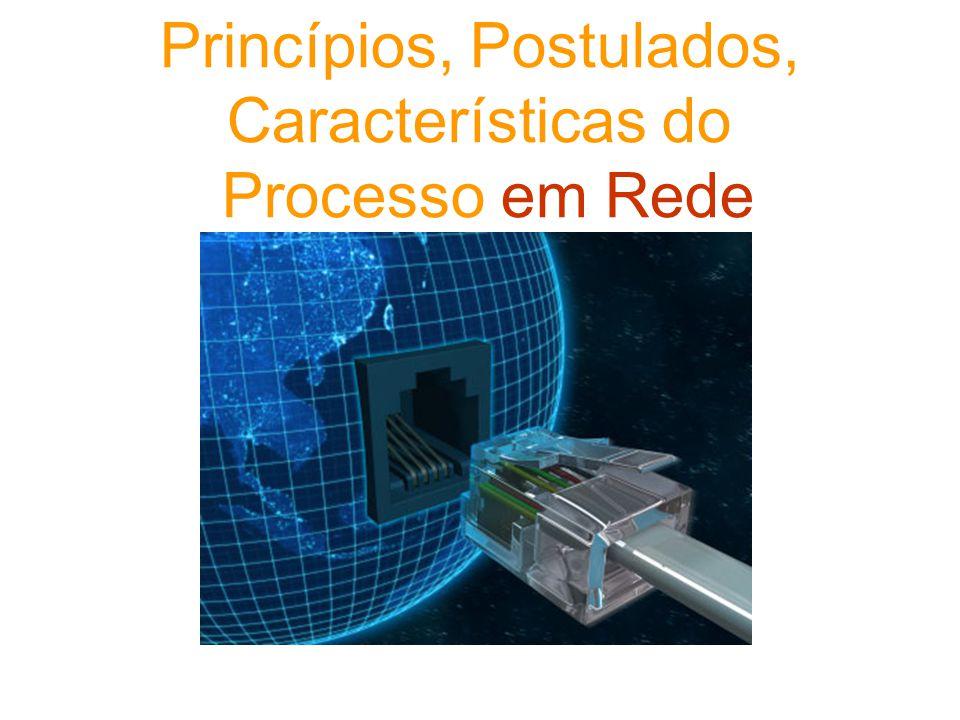 Princípios do Processo Eletrônico-reticular Princípio da intermidialidade Princípio da Interação Princípio da hiper- realidade Princípio da Desterritorialização Princípio da Imaterialidade Princípio da Conexão Princípio da Instantaneidade