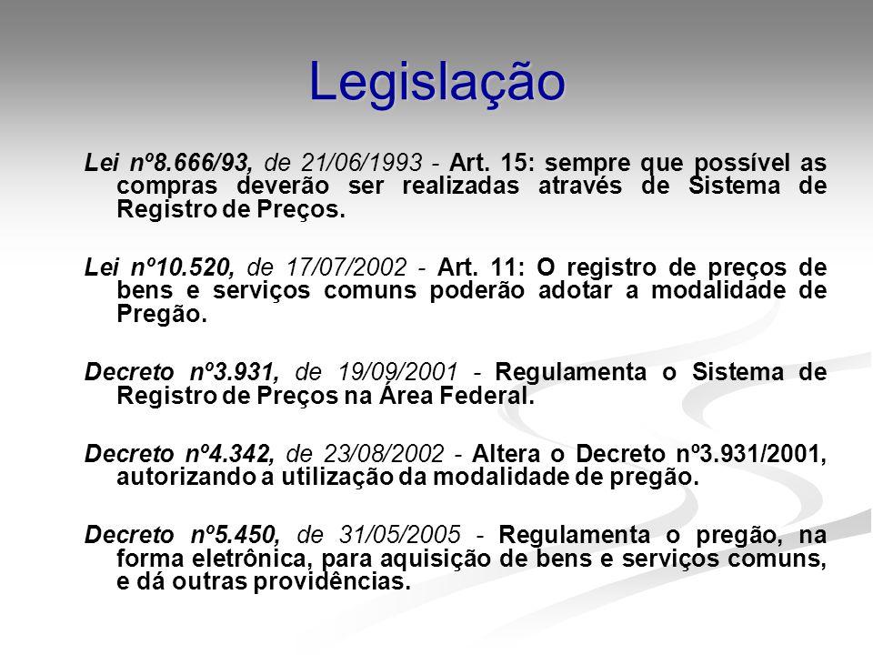 Legislação Lei nº8.666/93, de 21/06/1993 - Art. 15: sempre que possível as compras deverão ser realizadas através de Sistema de Registro de Preços. Le