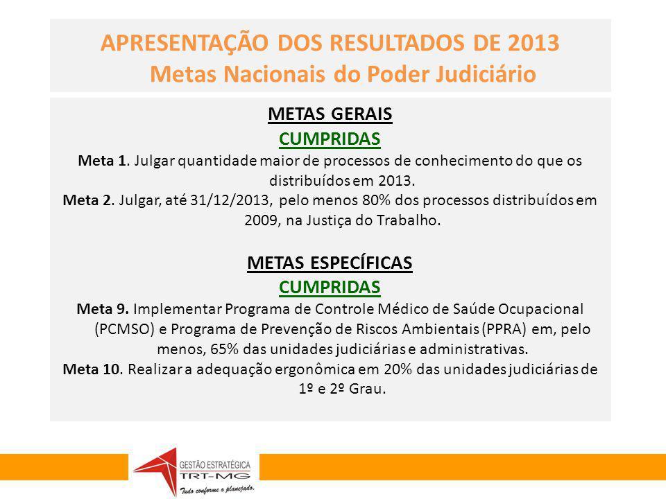 GESTÃO ESTRATÉGICA 2010-2014 METAS GERAIS CUMPRIDAS Meta 1. Julgar quantidade maior de processos de conhecimento do que os distribuídos em 2013. Meta