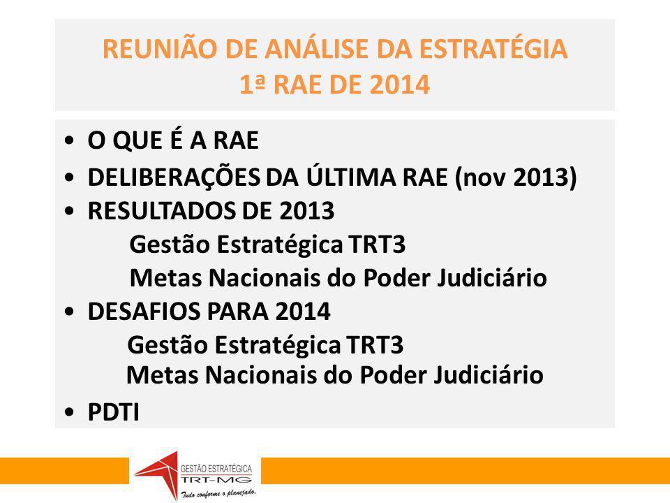 O QUE É A RAE DELIBERAÇÕES DA ÚLTIMA RAE (nov 2013) RESULTADOS DE 2013 Gestão Estratégica TRT3 Metas Nacionais do Poder Judiciário DESAFIOS PARA 2014