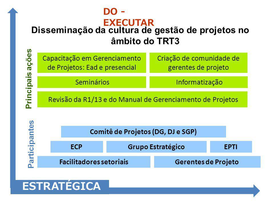 Disseminação da cultura de gestão de projetos no âmbito do TRT3 ESTRATÉGICA DO - EXECUTAR Seminários Informatização Revisão da R1/13 e do Manual de Ge