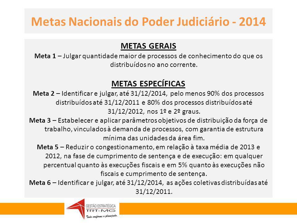GESTÃO ESTRATÉGICA 2010-2014 Metas Nacionais do Poder Judiciário - 2014 METAS GERAIS Meta 1 – Julgar quantidade maior de processos de conhecimento do