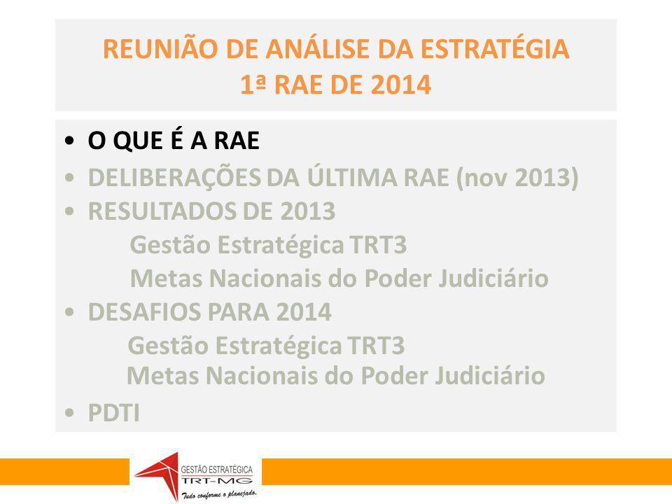 GESTÃO ESTRATÉGICA 2010-2014 O QUE É A RAE DELIBERAÇÕES DA ÚLTIMA RAE (nov 2013) RESULTADOS DE 2013 Gestão Estratégica TRT3 Metas Nacionais do Poder J