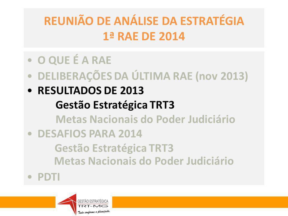 GESTÃO ESTRATÉGICA 2010-2014 O QUE É A RAE DELIBERAÇÕES DA ÚLTIMA RAE (nov 2013) RESULTADOS DE 2013 Gestão Estratégica TRT3 Metas Nacionais do Poder Judiciário DESAFIOS PARA 2014 Gestão Estratégica TRT3 Metas Nacionais do Poder Judiciário PDTI REUNIÃO DE ANÁLISE DA ESTRATÉGIA 1ª RAE DE 2014