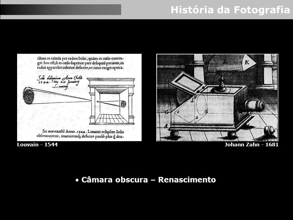 História da Fotografia Câmara obscura – Renascimento Johann Zahn - 1681Louvain - 1544