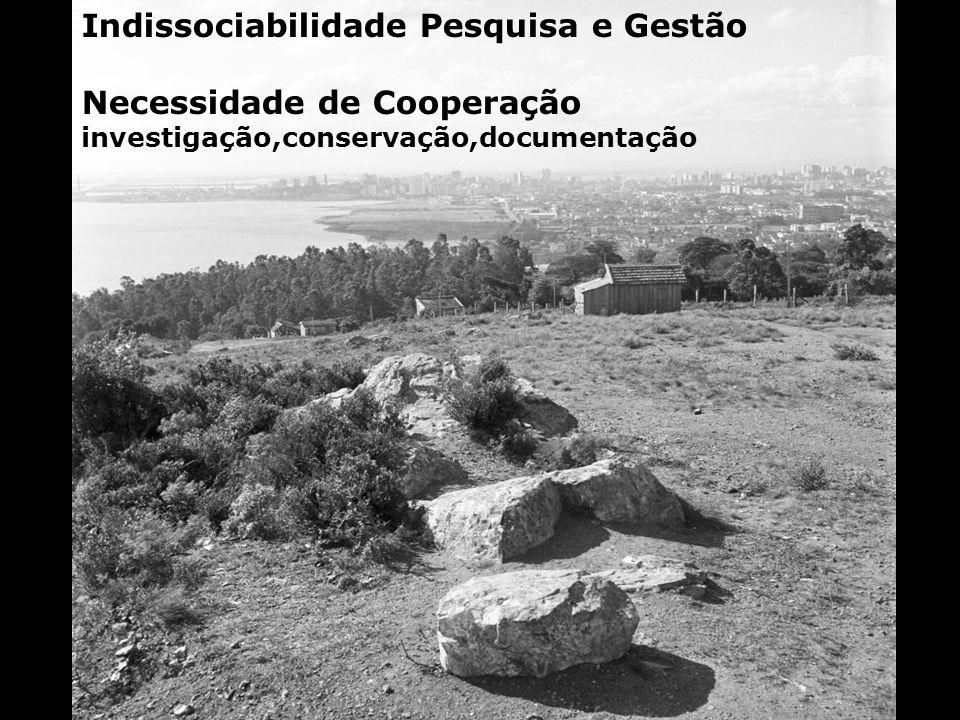 Indissociabilidade Pesquisa e Gestão Necessidade de Cooperação investigação,conservação,documentação