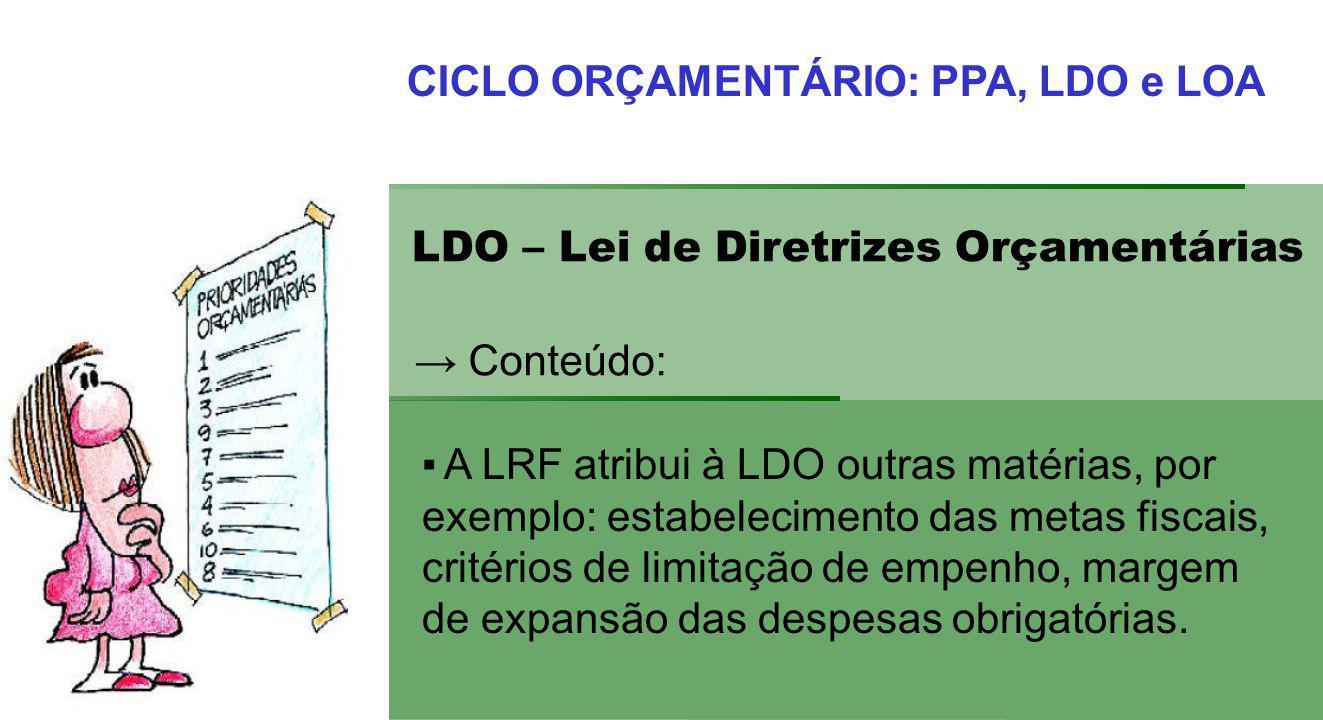 A LRF atribui à LDO outras matérias, por exemplo: estabelecimento das metas fiscais, critérios de limitação de empenho, margem de expansão das despesas obrigatórias.