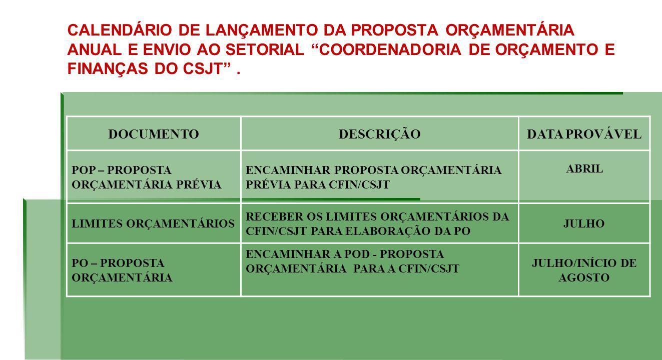 CALENDÁRIO DE LANÇAMENTO DA PROPOSTA ORÇAMENTÁRIA ANUAL E ENVIO AO SETORIAL COORDENADORIA DE ORÇAMENTO E FINANÇAS DO CSJT.
