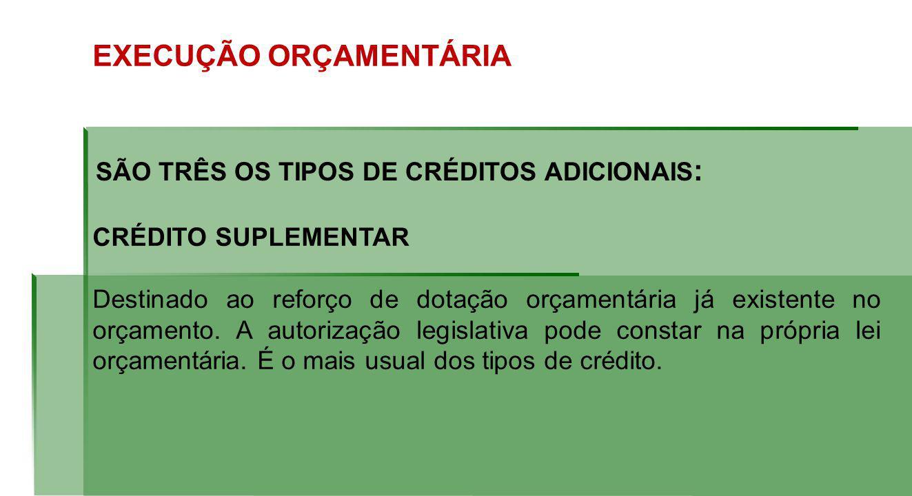 EXECUÇÃO ORÇAMENTÁRIA CRÉDITO SUPLEMENTAR Destinado ao reforço de dotação orçamentária já existente no orçamento.