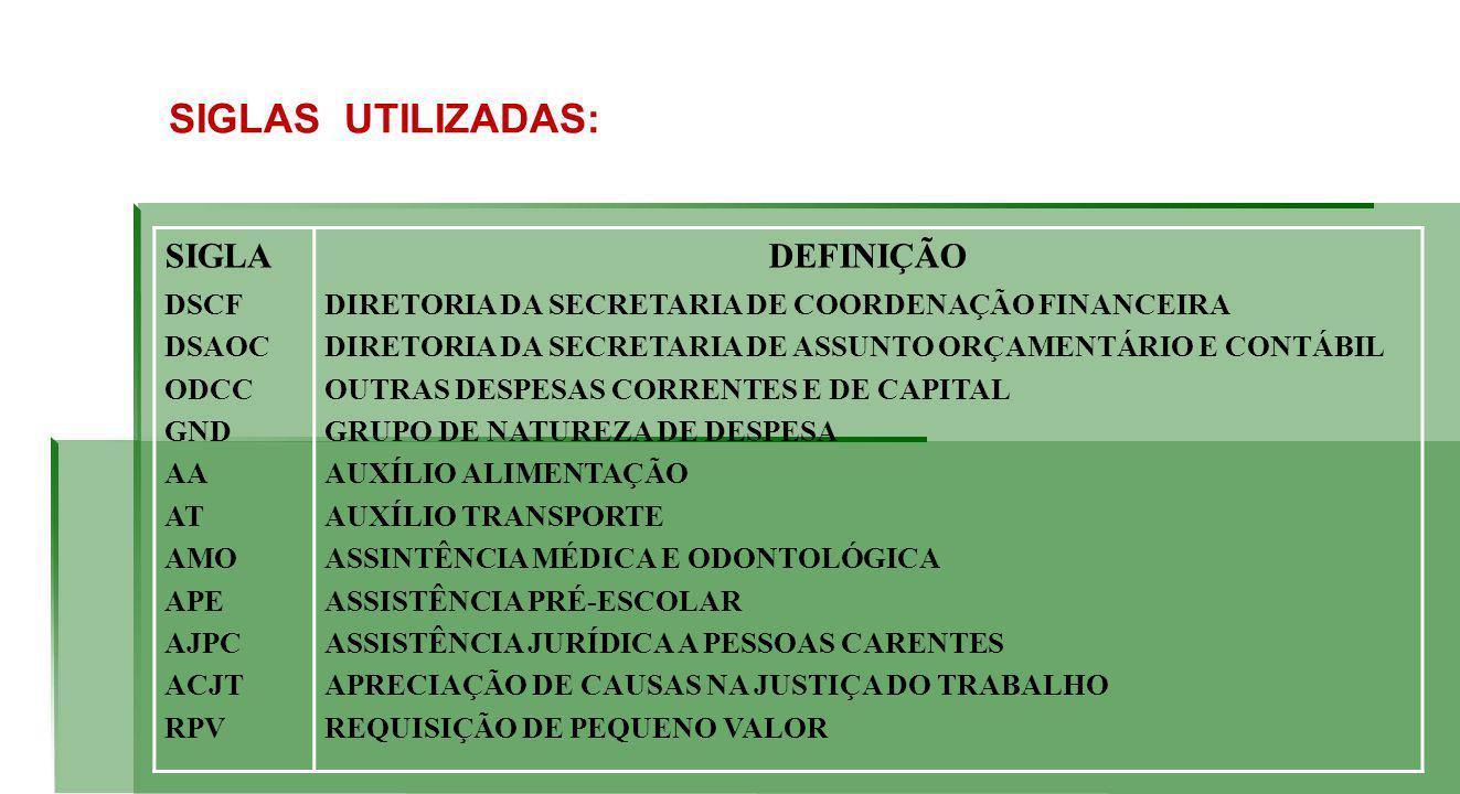 SIGLAS UTILIZADAS: SIGLADEFINIÇÃO DSCF DSAOC ODCC GND AA AT AMO APE AJPC ACJT RPV DIRETORIA DA SECRETARIA DE COORDENAÇÃO FINANCEIRA DIRETORIA DA SECRETARIA DE ASSUNTO ORÇAMENTÁRIO E CONTÁBIL OUTRAS DESPESAS CORRENTES E DE CAPITAL GRUPO DE NATUREZA DE DESPESA AUXÍLIO ALIMENTAÇÃO AUXÍLIO TRANSPORTE ASSINTÊNCIA MÉDICA E ODONTOLÓGICA ASSISTÊNCIA PRÉ-ESCOLAR ASSISTÊNCIA JURÍDICA A PESSOAS CARENTES APRECIAÇÃO DE CAUSAS NA JUSTIÇA DO TRABALHO REQUISIÇÃO DE PEQUENO VALOR